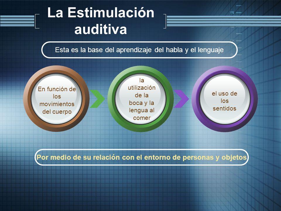 La Estimulación auditiva Esta es la base del aprendizaje del habla y el lenguaje En función de los movimientos del cuerpo la utilización de la boca y