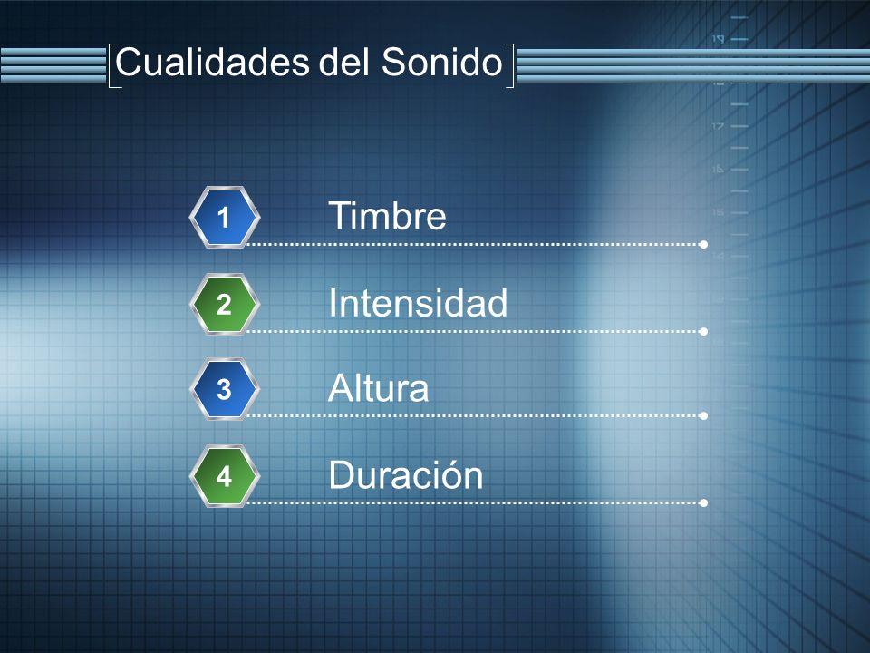Cualidades del Sonido Timbre 1 Intensidad 2 Altura 3 Duración 4