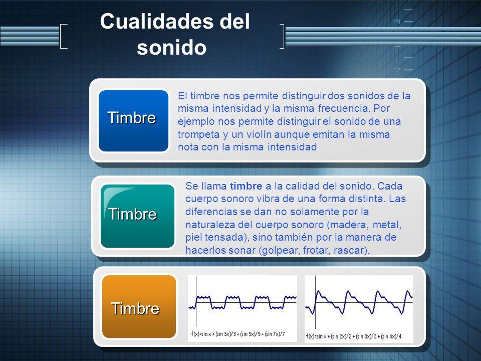 Cualidades del sonido Timbre El timbre nos permite distinguir dos sonidos de la misma intensidad y la misma frecuencia. Por ejemplo nos permite distin