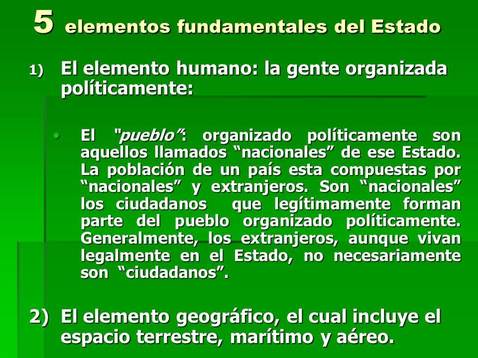 5 elementos fundamentales del Estado 1) El elemento humano: la gente organizada políticamente: El pueblo: organizado políticamente son aquellos llamad