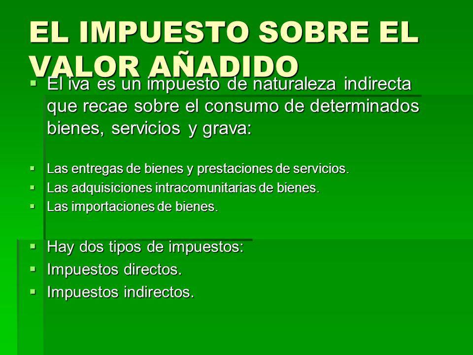 EL IVA El iva se aplica en todo el territorio español menos en: El iva se aplica en todo el territorio español menos en: Islas canarias.