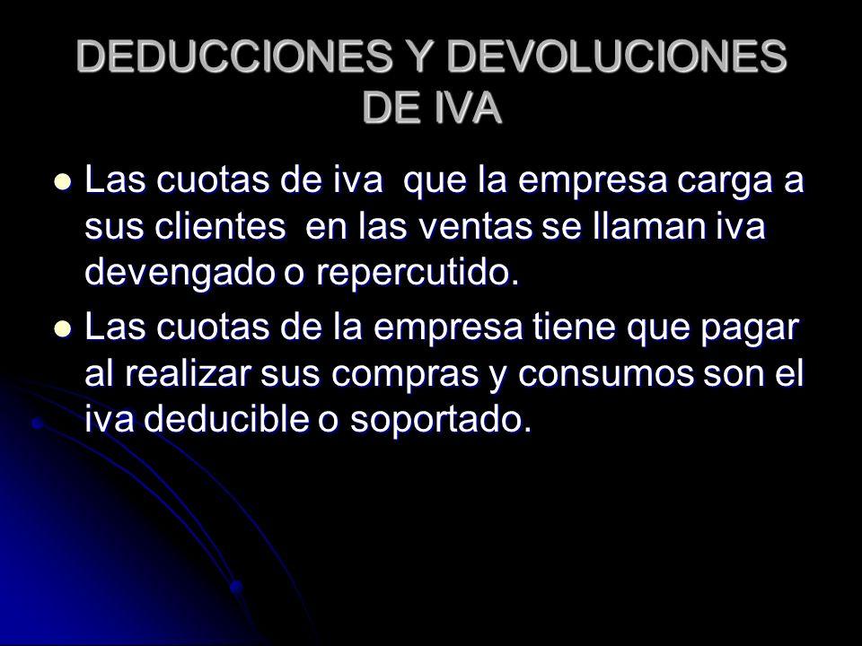 DEDUCCIONES Y DEVOLUCIONES DE IVA Las cuotas de iva que la empresa carga a sus clientes en las ventas se llaman iva devengado o repercutido. Las cuota