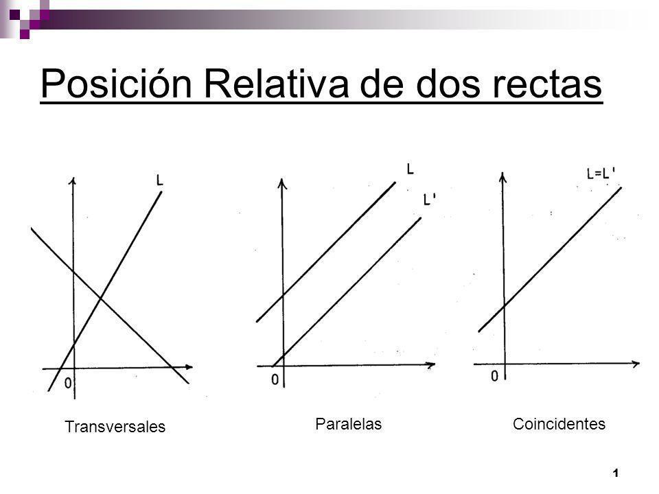 2 Sistema de Ecuaciones Dadas dos rectas, cada una de ellas está representada por una ecuación lineal.