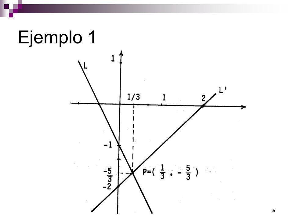 6 Ejemplo 2 Sean las rectas de ecuaciones L 1 : 2x – y = – 3 L 2 : – 6x + 3y = – 6 Multiplicando la primer ecuación por -3 obtenemos un sistema equivalente 6x – 3y = – 9 6x – 3y = – 6 Restando ambas ecuaciones obtenemos 0= – 15 lo cual no puede ser.