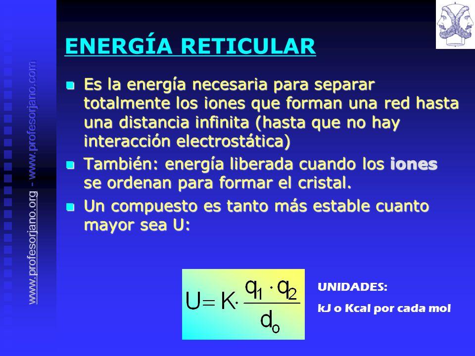 ENERGÍA RETICULAR Es la energía necesaria para separar totalmente los iones que forman una red hasta una distancia infinita (hasta que no hay interacc