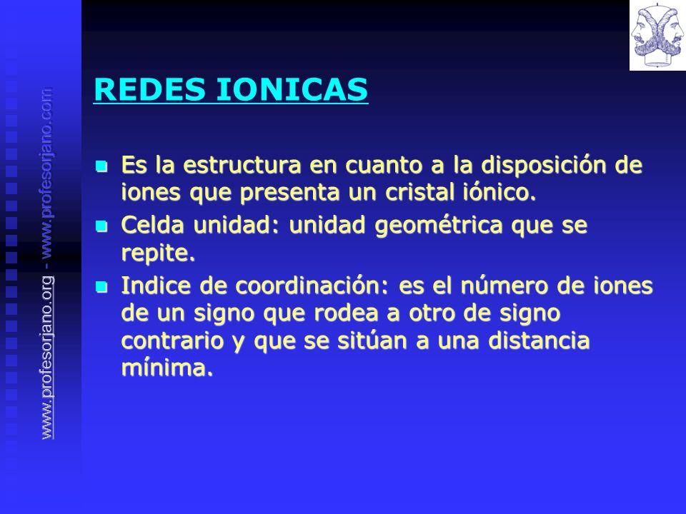 REDES IONICAS Es la estructura en cuanto a la disposición de iones que presenta un cristal iónico. Es la estructura en cuanto a la disposición de ione