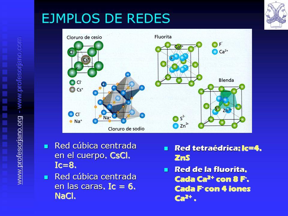 EJMPLOS DE REDES Red cúbica centrada en el cuerpo. CsCl. Ic=8. Red cúbica centrada en el cuerpo. CsCl. Ic=8. Red cúbica centrada en las caras. Ic = 6.
