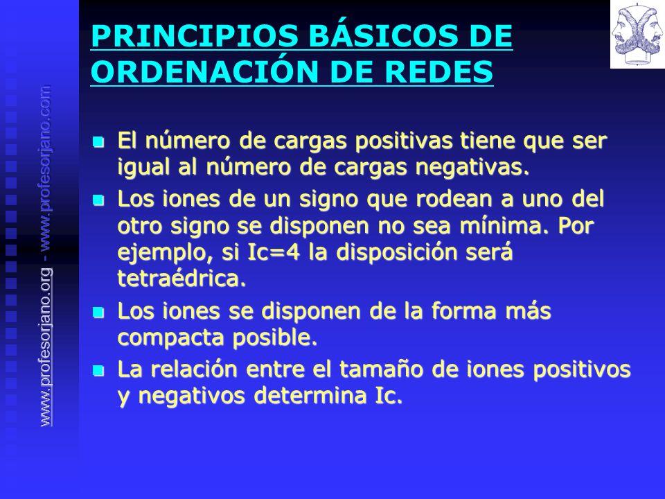 PRINCIPIOS BÁSICOS DE ORDENACIÓN DE REDES El número de cargas positivas tiene que ser igual al número de cargas negativas. El número de cargas positiv