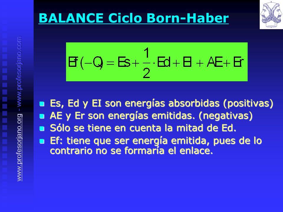 BALANCE Ciclo Born-Haber Es, Ed y EI son energías absorbidas (positivas) Es, Ed y EI son energías absorbidas (positivas) AE y Er son energías emitidas