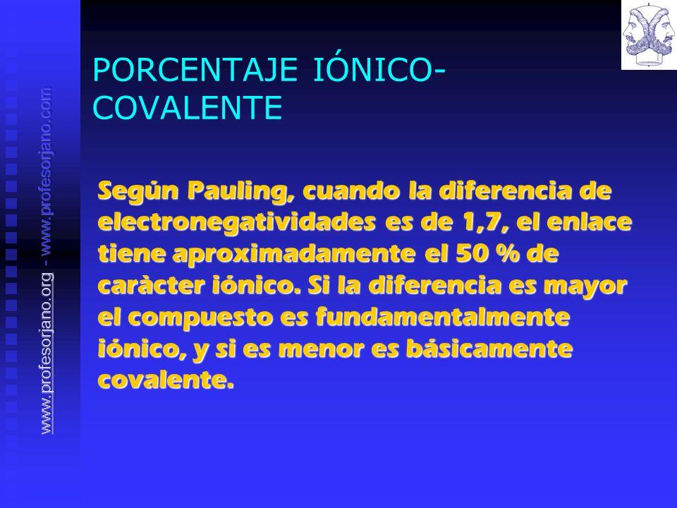 PORCENTAJE IÓNICO- COVALENTE Según Pauling, cuando la diferencia de electronegatividades es de 1,7, el enlace tiene aproximadamente el 50 % de caràcte