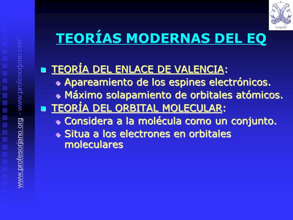TEORÍAS MODERNAS DEL EQ TEORÍA DEL ENLACE DE VALENCIA: TEORÍA DEL ENLACE DE VALENCIA: Apareamiento de los espines electrónicos. Apareamiento de los es
