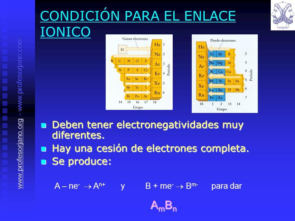 CONDICIÓN PARA EL ENLACE IONICO Deben tener electronegatividades muy diferentes. Deben tener electronegatividades muy diferentes. Hay una cesión de el