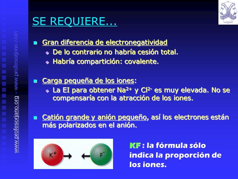 SE REQUIERE... Gran diferencia de electronegatividad Gran diferencia de electronegatividad De lo contrario no habría cesión total. De lo contrario no