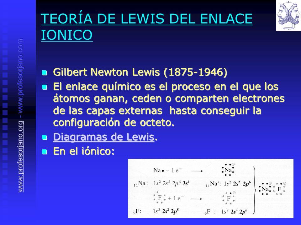 TEORÍA DE LEWIS DEL ENLACE IONICO Gilbert Newton Lewis (1875-1946) Gilbert Newton Lewis (1875-1946) El enlace químico es el proceso en el que los átom
