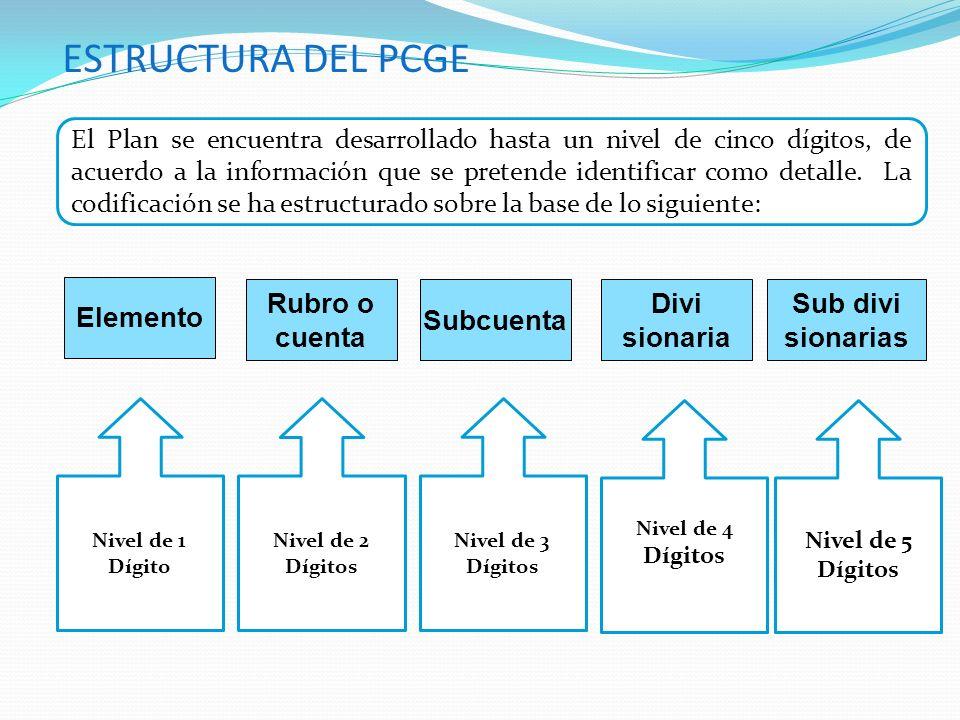 ESTRUCTURA DEL PCGE Elemento Rubro o cuenta Subcuenta Divi sionaria Sub divi sionarias Nivel de 1 Dígito Nivel de 2 Dígitos Nivel de 3 Dígitos Nivel d