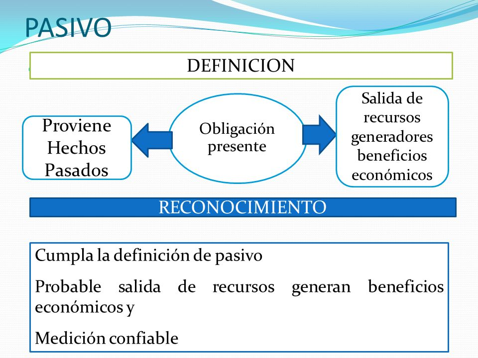 PASIVO 15 Obligación presente Proviene Hechos Pasados Salida de recursos generadores beneficios económicos DEFINICION RECONOCIMIENTO Cumpla la definic