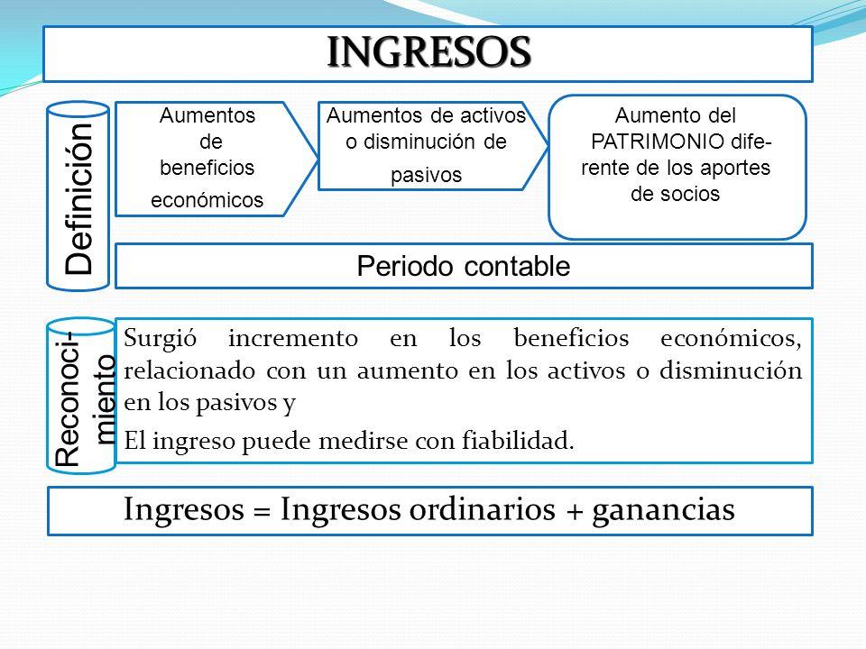 Ingresos = Ingresos ordinarios + ganancias INGRESOS Aumentos de beneficios económicos Aumentos de activos o disminución de pasivos Periodo contable De