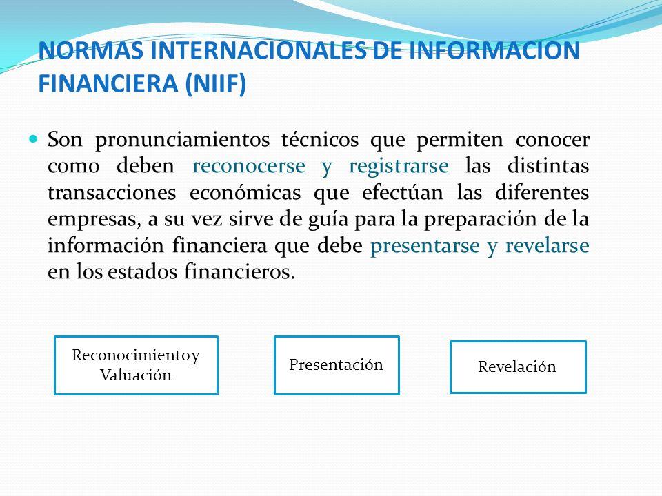 NORMAS INTERNACIONALES DE INFORMACION FINANCIERA (NIIF) NIIF (IFRS) = NIC (IAS) + NIIF (IFRS) + INIF (SIC) + CINIIF (IFRIC) Las NIIF comprenden a las NIC, NIIF, SIC e IFRIC Normas Internacionales de Contabilidad (NIC) Normas Internacionales de Información Financiera (NIIF) Comité de Interpretaciones (SIC) interpretación de las NIC Comité de Interpretaciones de NIIF (IFRIC) interpretación de las NIIF.