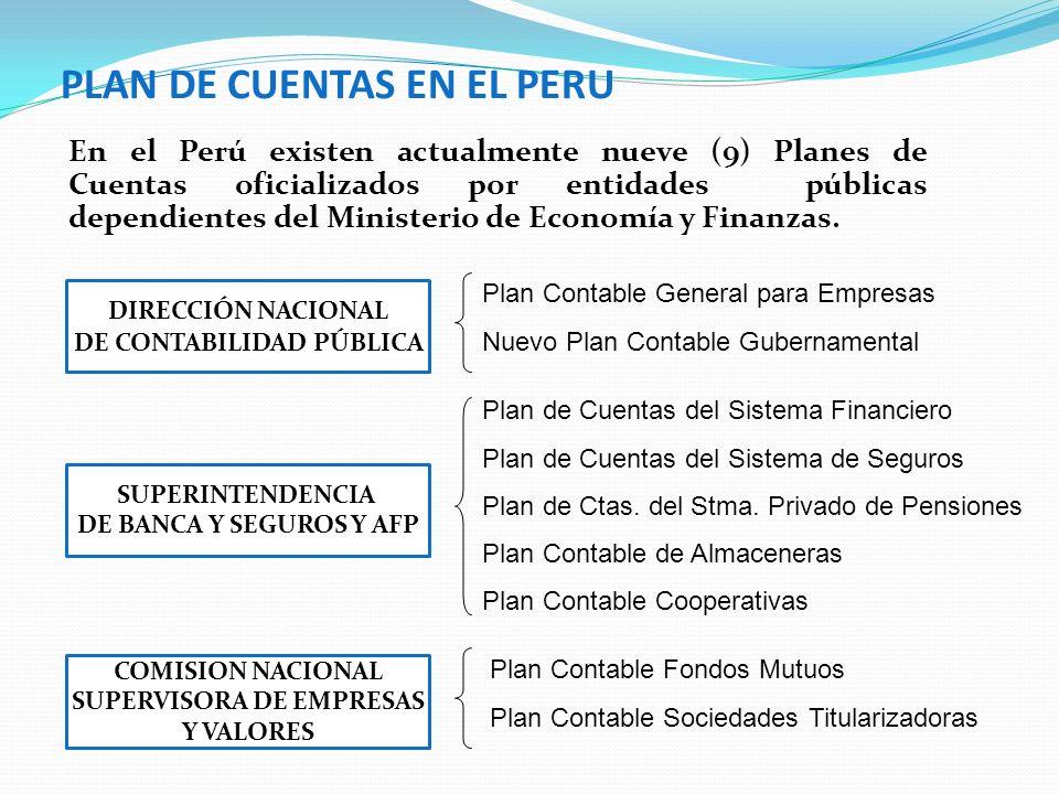 PLAN DE CUENTAS EN EL PERU En el Perú existen actualmente nueve (9) Planes de Cuentas oficializados por entidades públicas dependientes del Ministerio