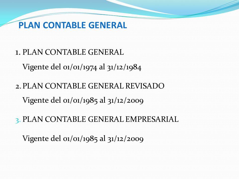 PLAN CONTABLE GENERAL 1. PLAN CONTABLE GENERAL Vigente del 01/01/1974 al 31/12/1984 2.PLAN CONTABLE GENERAL REVISADO Vigente del 01/01/1985 al 31/12/2