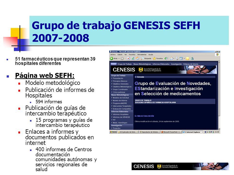 51 farmacéuticos que representan 39 hospitales diferentes Página web SEFH: Modelo metodológico Publicación de informes de Hospitales 594 informes Publ