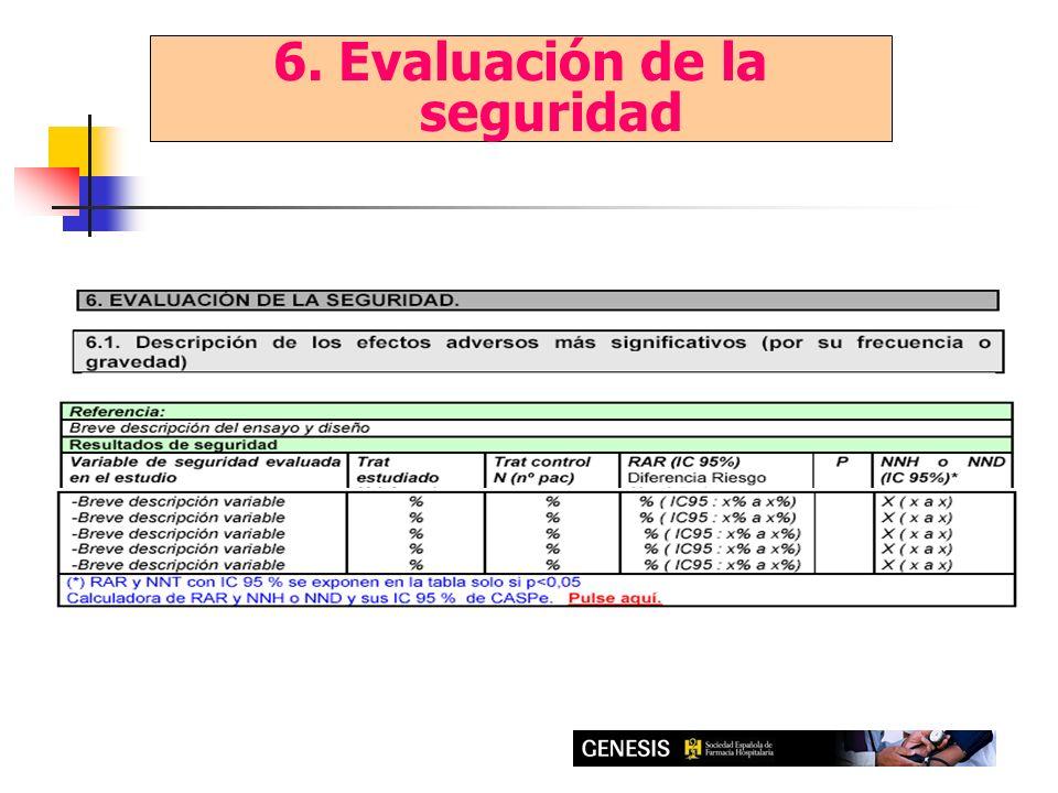 6. Evaluación de la seguridad