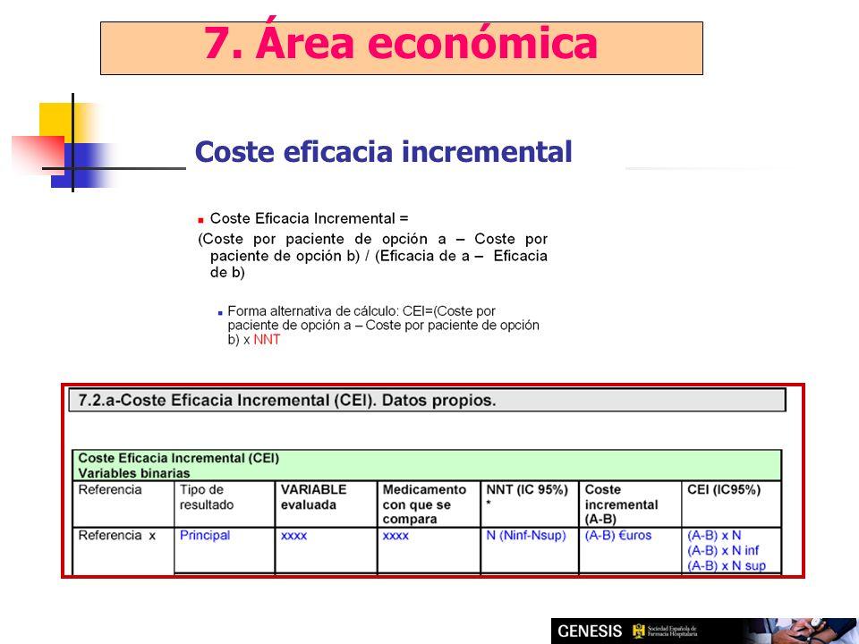 Coste eficacia incremental
