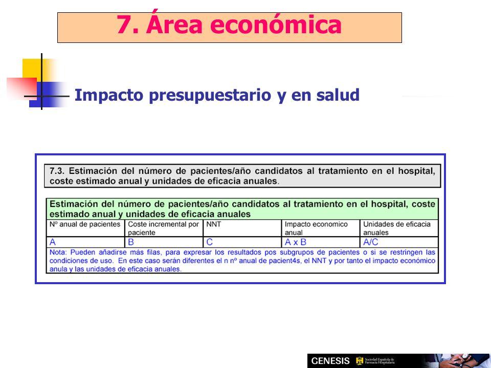 7. Área económica Impacto presupuestario y en salud