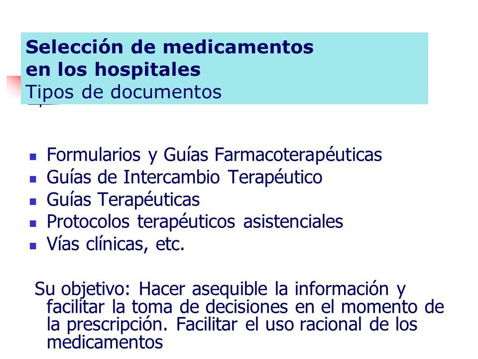 Selección de medicamentos en los hospitales Tipos de documentos Formularios y Guías Farmacoterapéuticas Guías de Intercambio Terapéutico Guías Terapéu