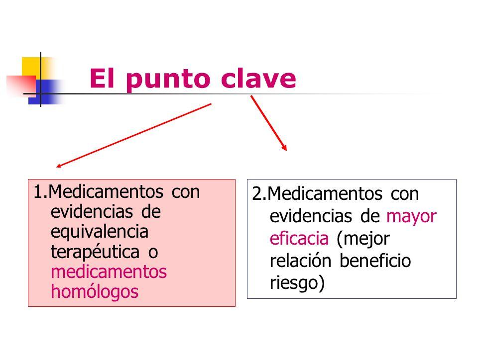 El punto clave 1.Medicamentos con evidencias de equivalencia terapéutica o medicamentos homólogos 2.Medicamentos con evidencias de mayor eficacia (mej