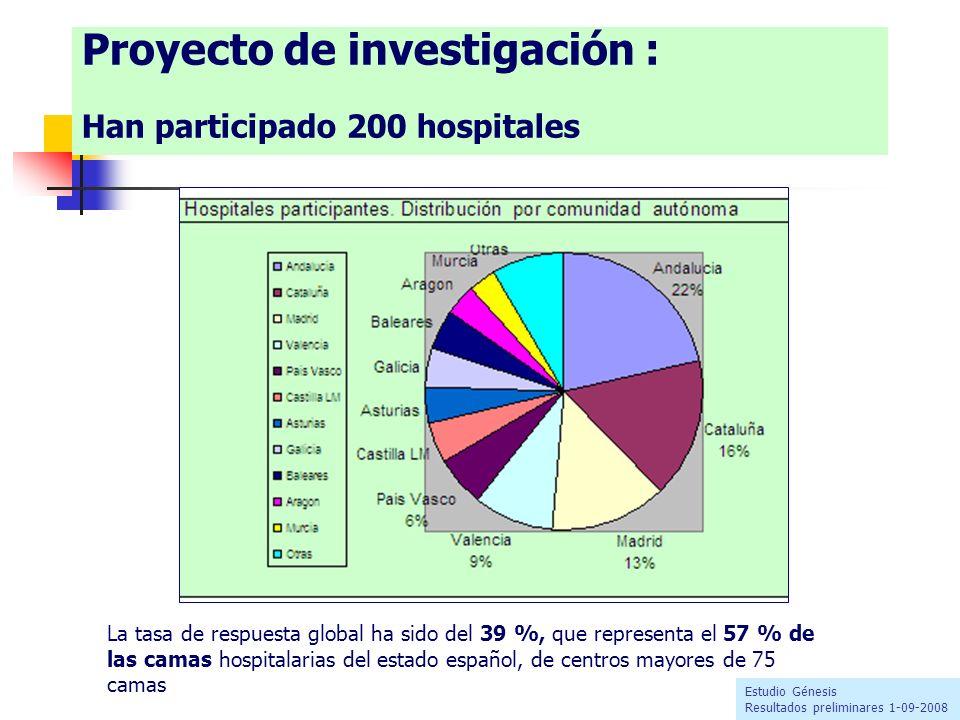 Proyecto de investigación : Han participado 200 hospitales Estudio Génesis Resultados preliminares 1-09-2008 La tasa de respuesta global ha sido del 3