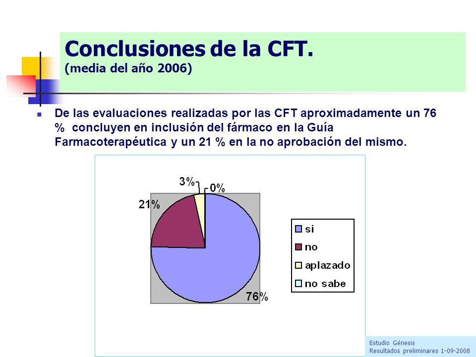 Conclusiones de la CFT. (media del año 2006) De las evaluaciones realizadas por las CFT aproximadamente un 76 % concluyen en inclusión del fármaco en