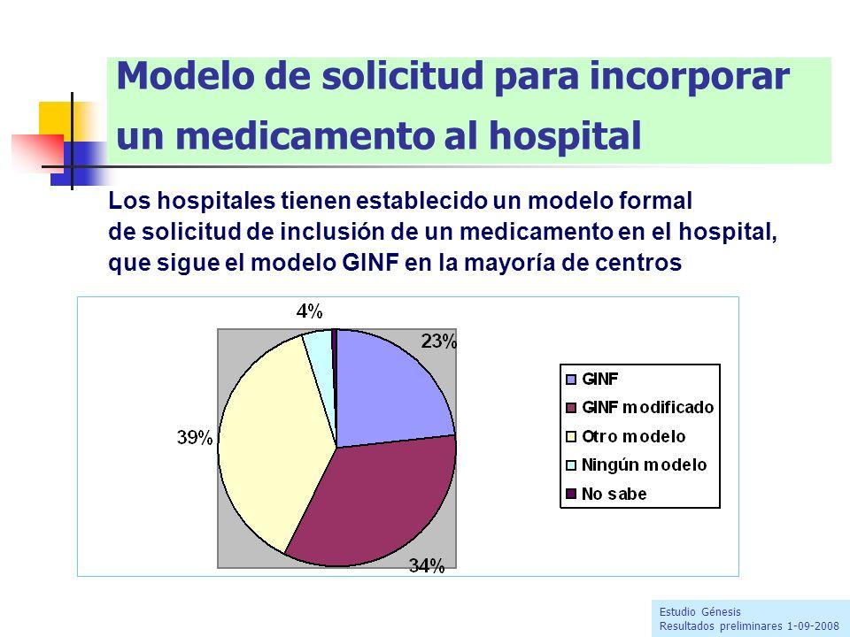 Modelo de solicitud para incorporar un medicamento al hospital Los hospitales tienen establecido un modelo formal de solicitud de inclusión de un medi