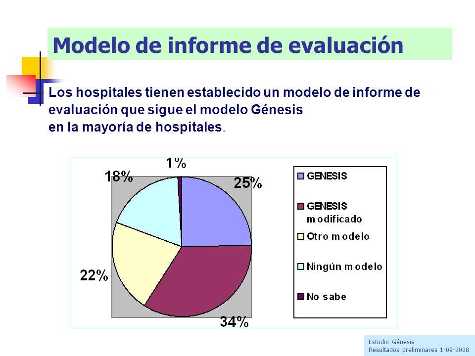 Modelo de informe de evaluación Los hospitales tienen establecido un modelo de informe de evaluación que sigue el modelo Génesis en la mayoría de hosp