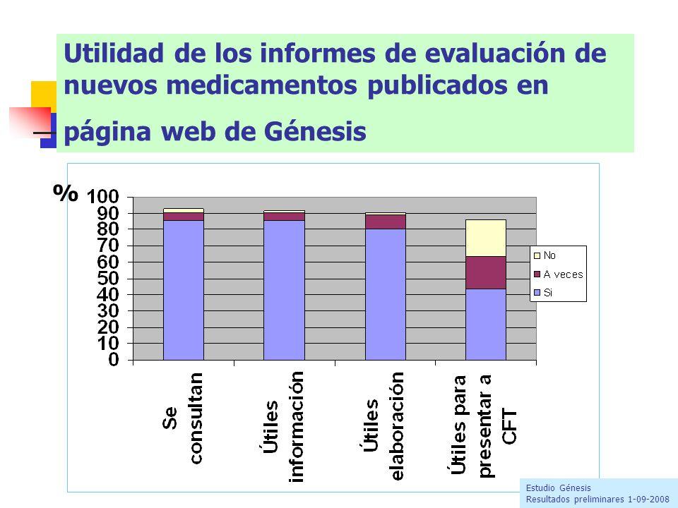 Utilidad de los informes de evaluación de nuevos medicamentos publicados en página web de Génesis Estudio Génesis Resultados preliminares 1-09-2008 %