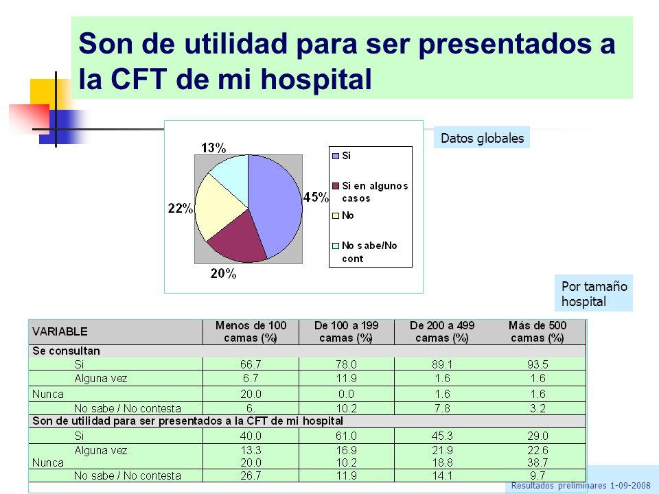 Son de utilidad para ser presentados a la CFT de mi hospital Estudio Génesis Resultados preliminares 1-09-2008 Datos globales Por tamaño hospital