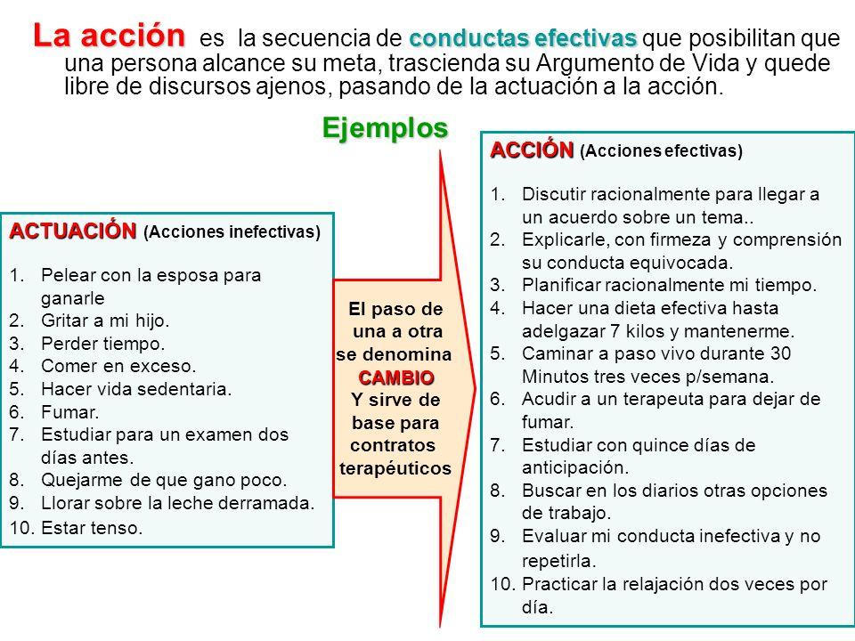 La acción conductas efectivas La acción es la secuencia de conductas efectivas que posibilitan que una persona alcance su meta, trascienda su Argument