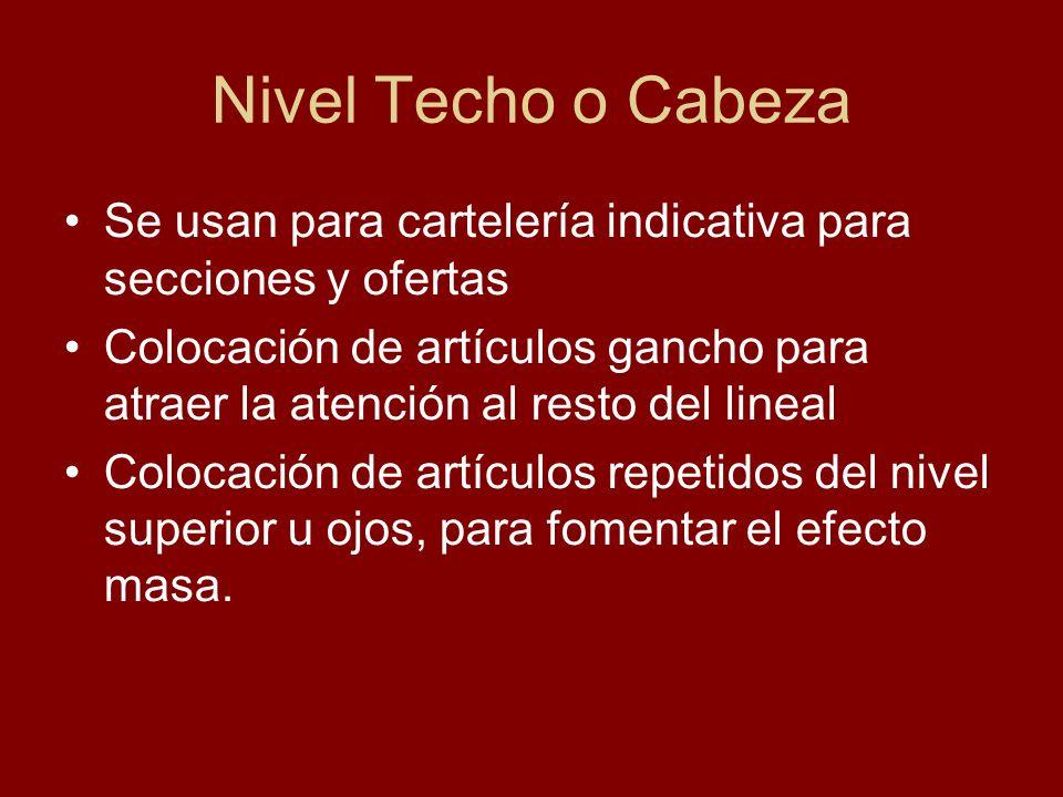 Nivel Techo o Cabeza Se usan para cartelería indicativa para secciones y ofertas Colocación de artículos gancho para atraer la atención al resto del l