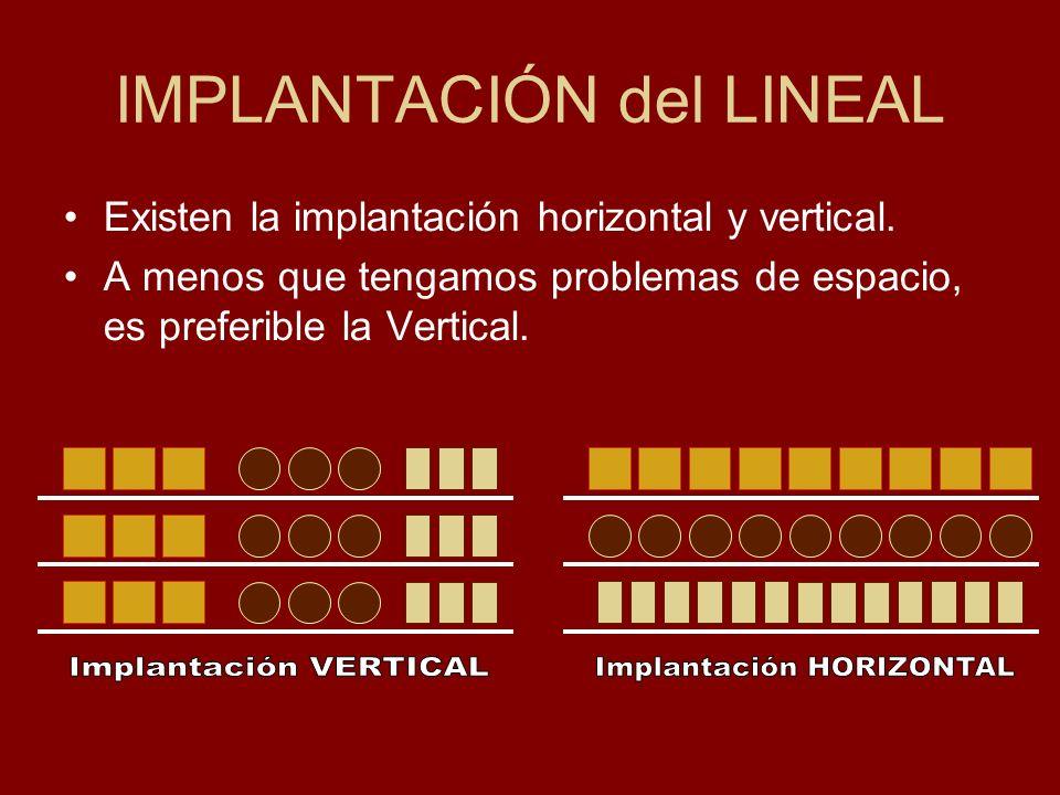 IMPLANTACIÓN del LINEAL Existen la implantación horizontal y vertical. A menos que tengamos problemas de espacio, es preferible la Vertical.