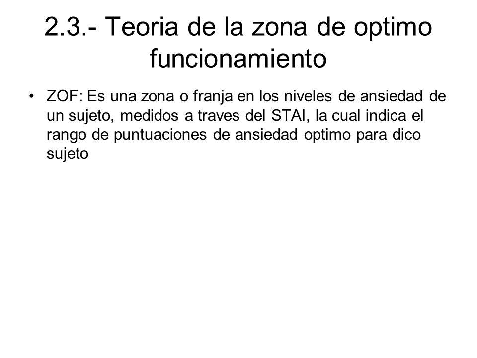 2.3.- Teoria de la zona de optimo funcionamiento ZOF: Es una zona o franja en los niveles de ansiedad de un sujeto, medidos a traves del STAI, la cual