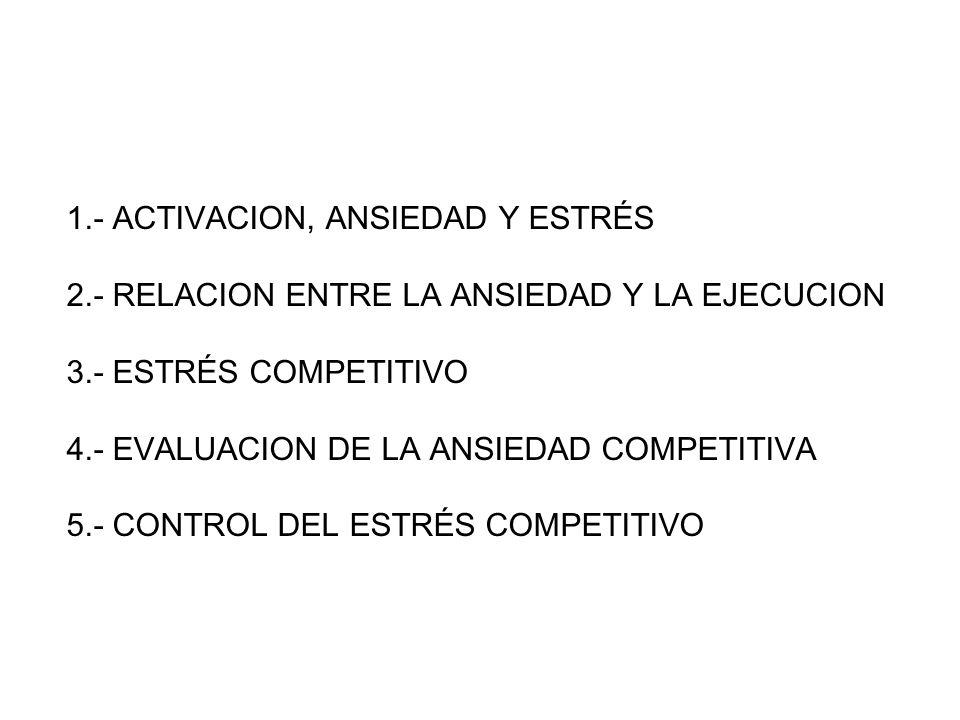 1.- ACTIVACION, ANSIEDAD Y ESTRÉS 2.- RELACION ENTRE LA ANSIEDAD Y LA EJECUCION 3.- ESTRÉS COMPETITIVO 4.- EVALUACION DE LA ANSIEDAD COMPETITIVA 5.- C