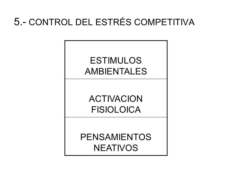 5.- CONTROL DEL ESTRÉS COMPETITIVA ESTIMULOS AMBIENTALES ACTIVACION FISIOLOICA PENSAMIENTOS NEATIVOS