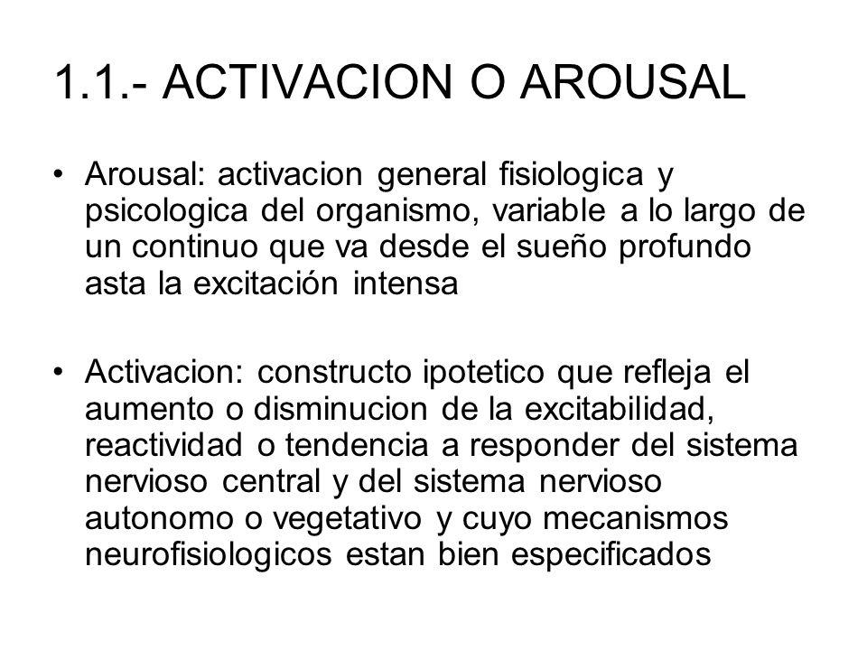 1.1.- ACTIVACION O AROUSAL Arousal: activacion general fisiologica y psicologica del organismo, variable a lo largo de un continuo que va desde el sue