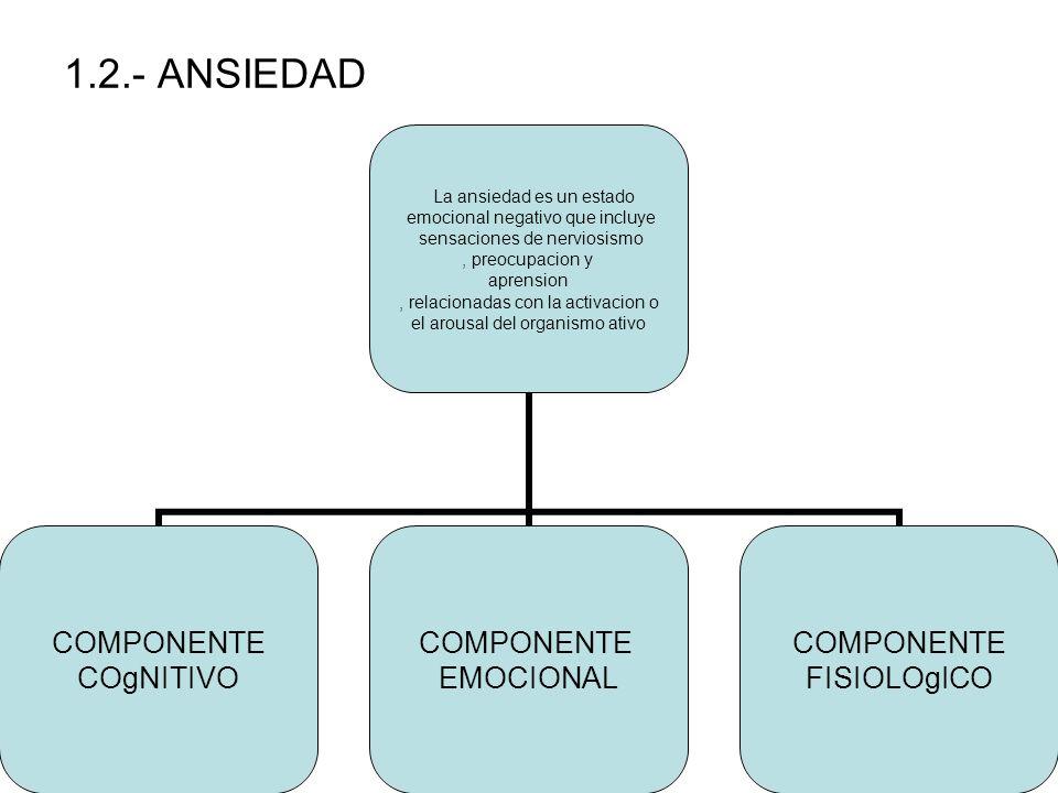1.2.- ANSIEDAD La ansiedad es un estado emocional negativo que incluye sensaciones de nerviosismo, preocupacion y aprension, relacionadas con la activ