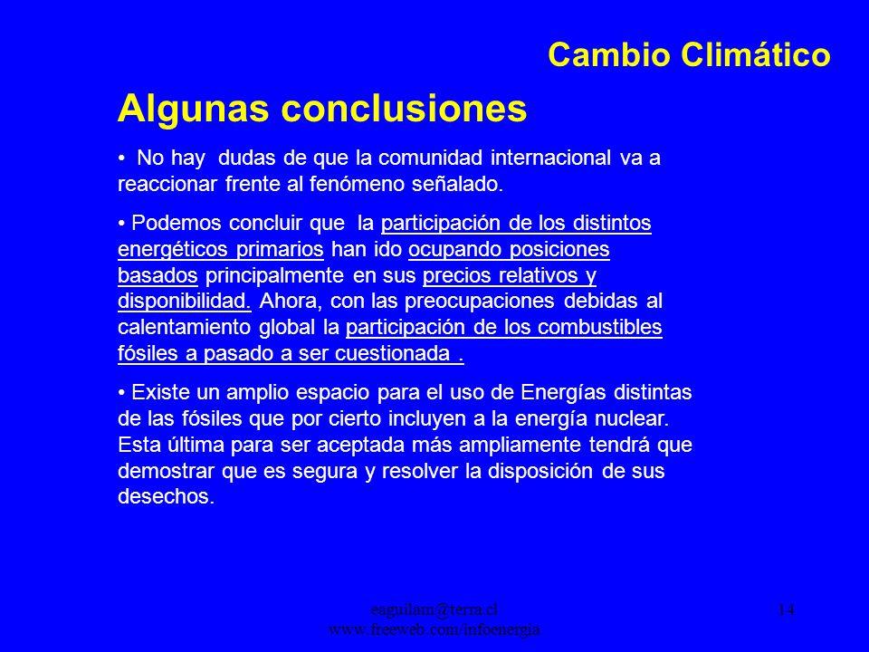 eaguilam@terra.cl www.freeweb.com/infoenergia 14 Cambio Climático Algunas conclusiones No hay dudas de que la comunidad internacional va a reaccionar frente al fenómeno señalado.