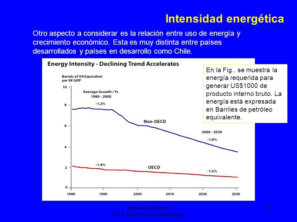 eaguilam@terra.cl www.freeweb.com/infoenergia 15 Intensidad energética Otro aspecto a considerar es la relación entre uso de energía y crecimiento económico.