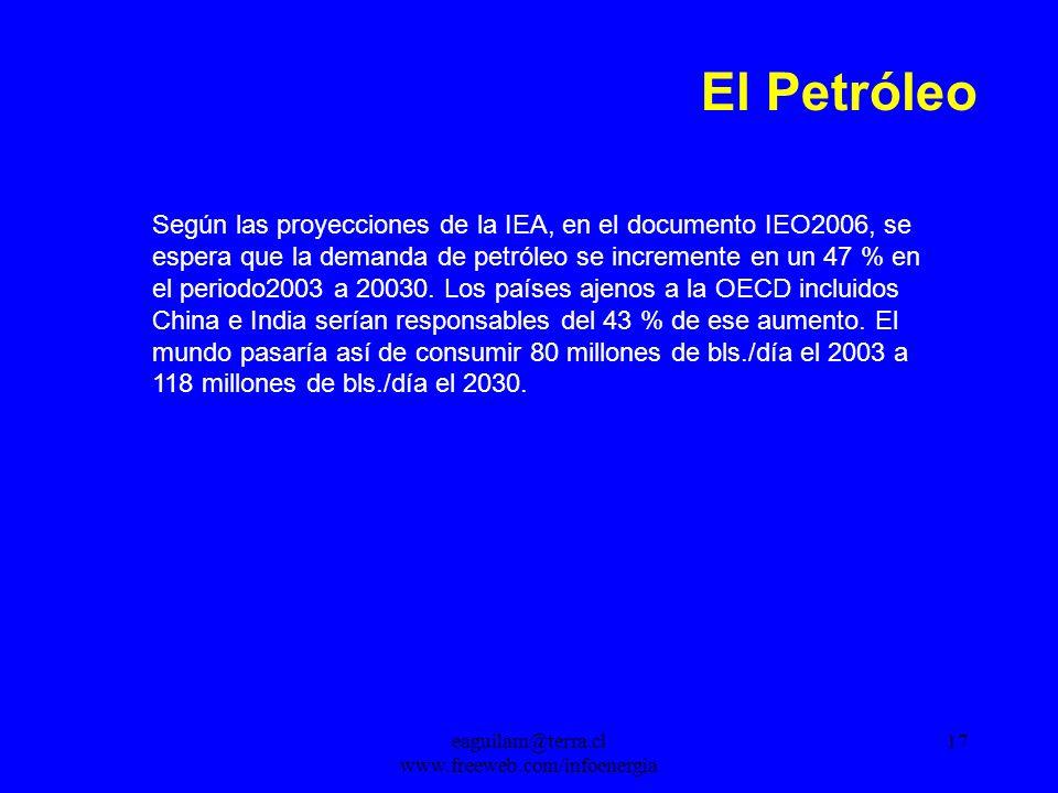 eaguilam@terra.cl www.freeweb.com/infoenergia 17 El Petróleo Según las proyecciones de la IEA, en el documento IEO2006, se espera que la demanda de petróleo se incremente en un 47 % en el periodo2003 a 20030.
