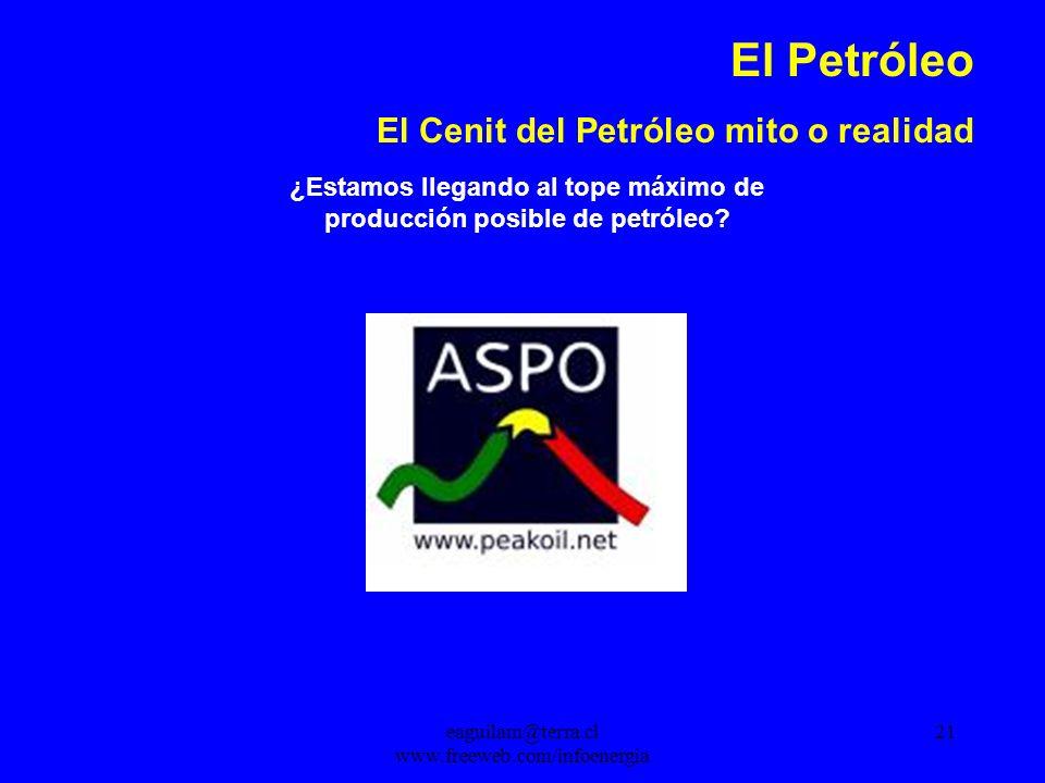 eaguilam@terra.cl www.freeweb.com/infoenergia 21 El Petróleo El Cenit del Petróleo mito o realidad ¿Estamos llegando al tope máximo de producción posible de petróleo