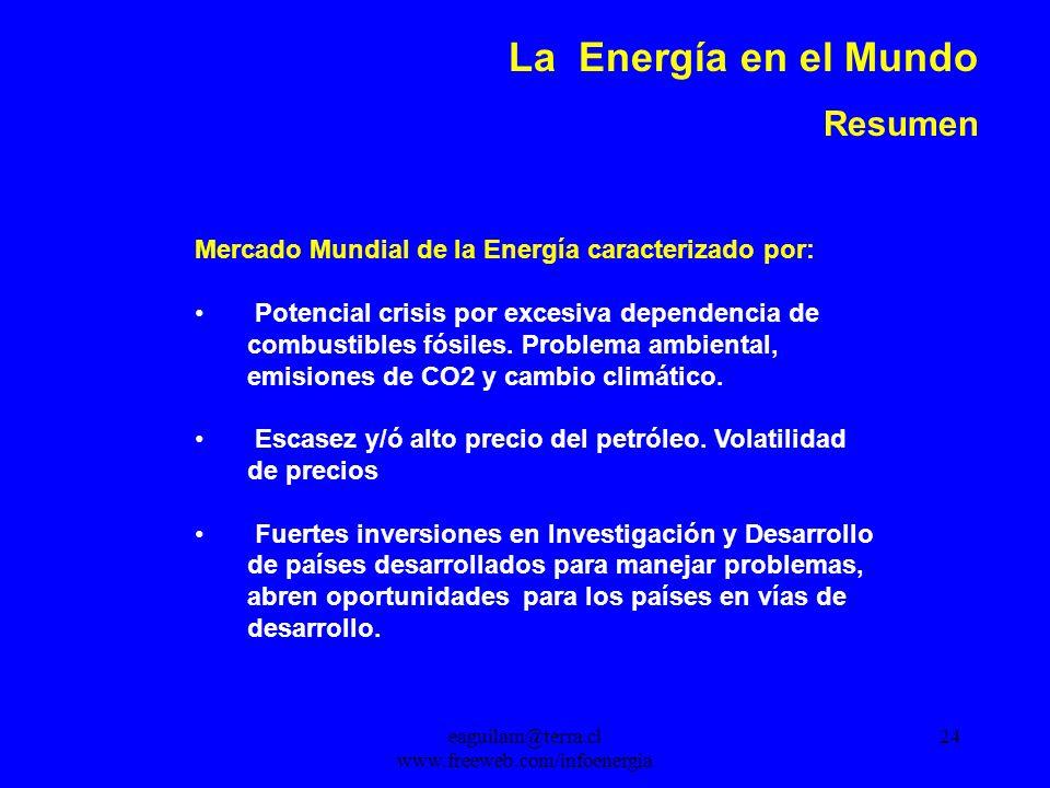 eaguilam@terra.cl www.freeweb.com/infoenergia 24 La Energía en el Mundo Resumen Mercado Mundial de la Energía caracterizado por: Potencial crisis por excesiva dependencia de combustibles fósiles.