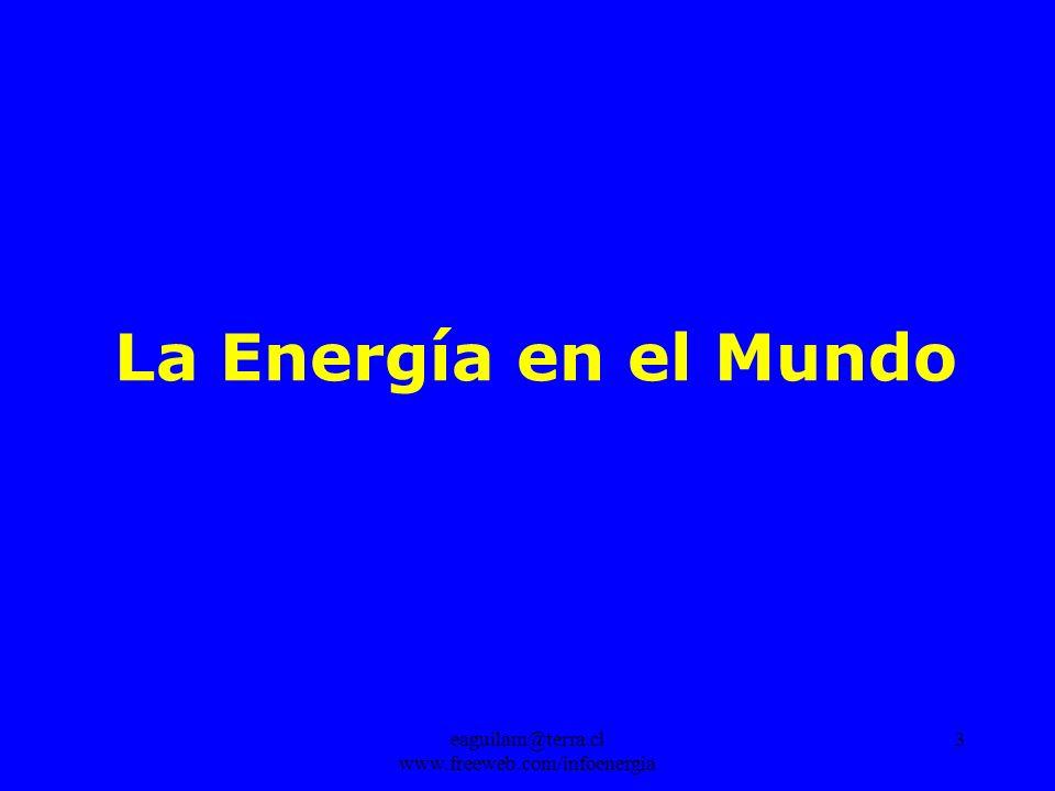 eaguilam@terra.cl www.freeweb.com/infoenergia 3 La Energía en el Mundo